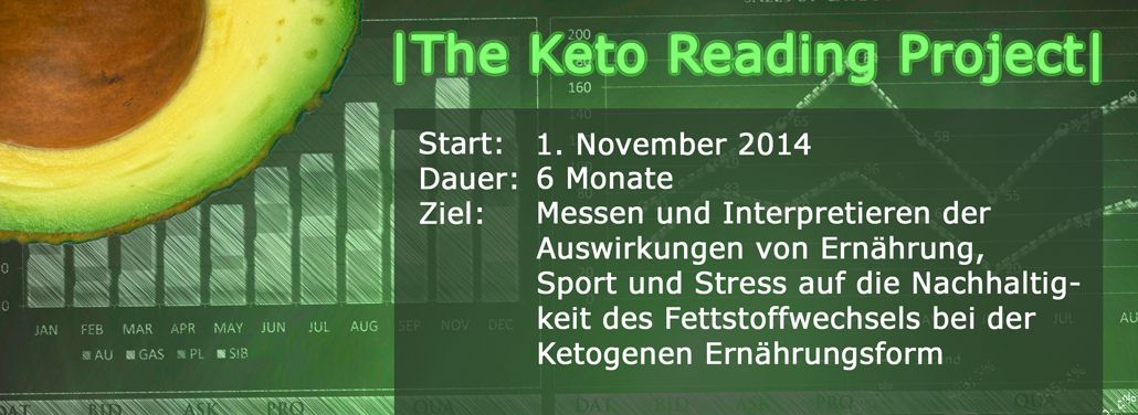 The Keto Reading Project